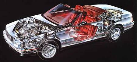 1987 Cadillac Allanté - průřez