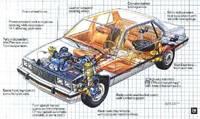 1982 Cadillac Cimarron - průřez
